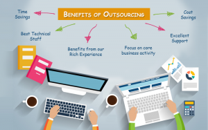 IT Outsourcing Services Company